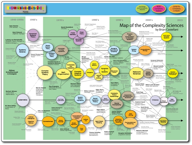 complexity-map_internet3