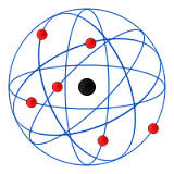 atomic structures